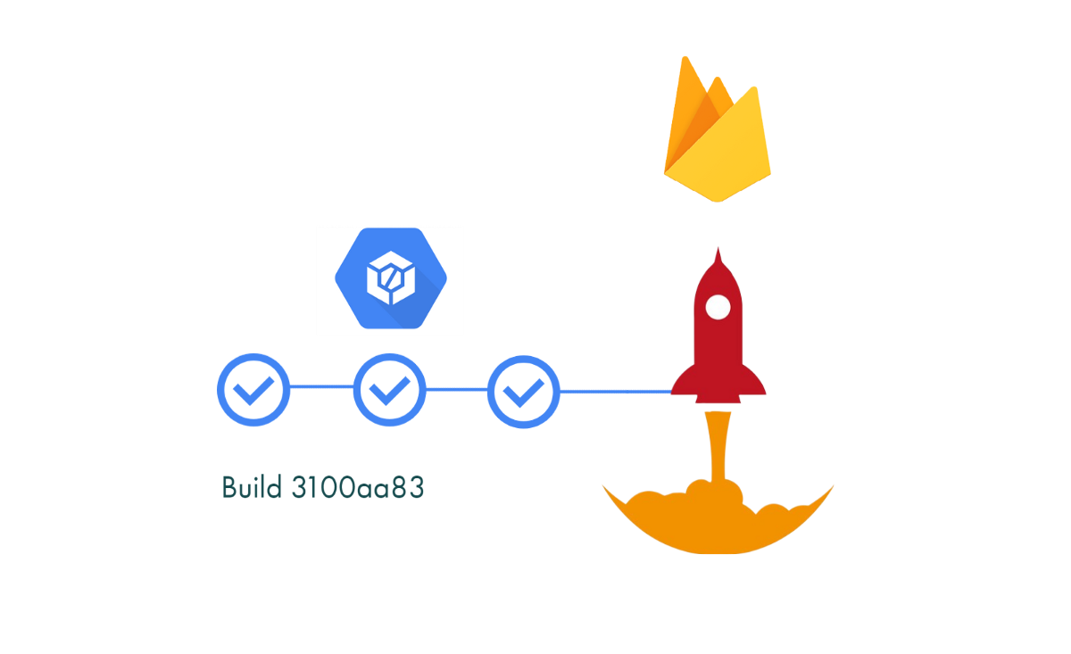 Firebase Continous Integration and Deployment (CI/CD) with GCB