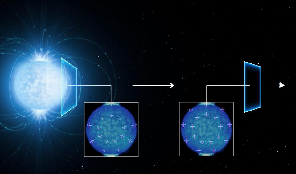 Heisenberg's astrophysics prediction finally confirmed after 80 years