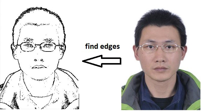 Find face edges in 20 lines of code from scratch