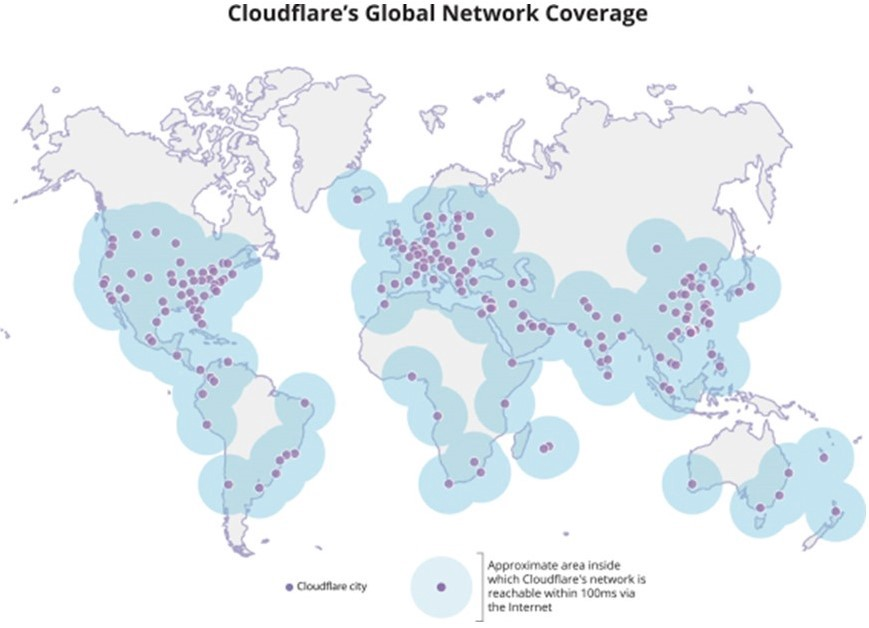 Cloudflare S-1 Analysis — Do they have an edge?