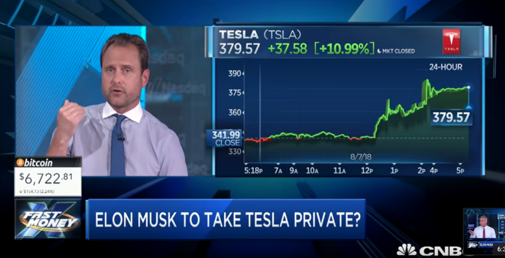 Tesla was overvalued in 2014  It's undervalued in 2019