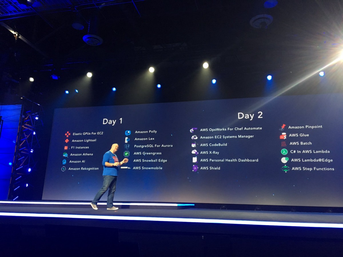 AWS re:Invent 2016, The Short Version - Gruntwork