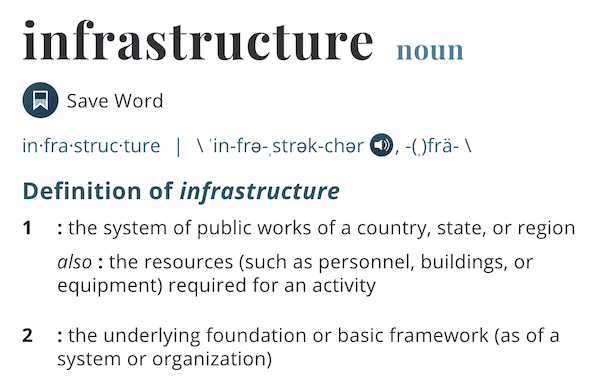 Definition of infrastructure from Merriam-Webster: The system of public works of a country, state, or region. The resources (such as personnel, buildings, or equipment) required for an activity. The underlying foundation or basic framework (as of a system or organization).