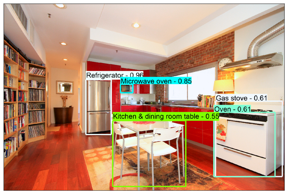 Amenity Detection and Beyond—New Frontiers of Computer Vision at Airbnb