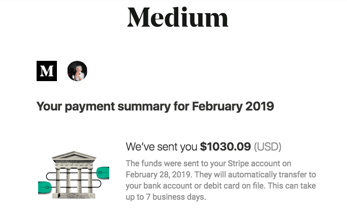 A Transparent Look at How I Make $1000 per Month with Medium