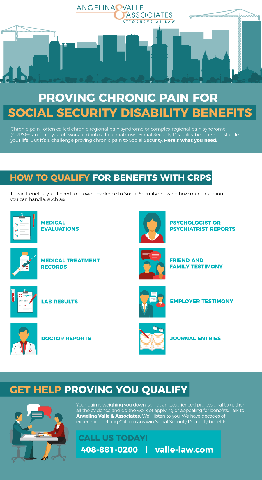 Proving Chronic Pain for Social Security Disability Benefits