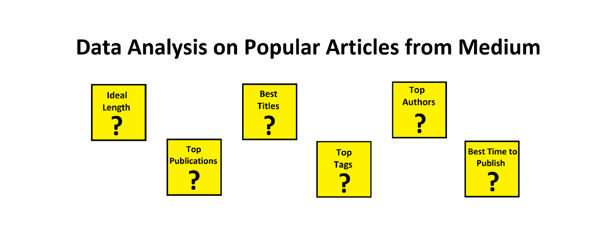 What Does 2500+ Popular Article's Historical Data Teach Us?