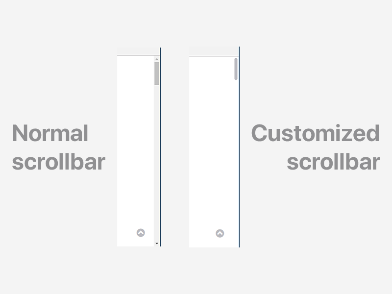 Customize website's scrollbar with CSS - spemer - Medium