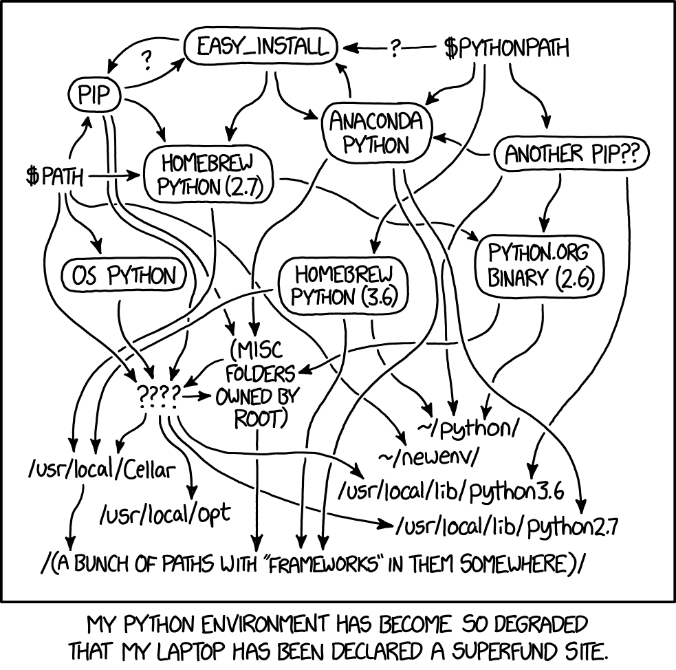 The Python Package Dreamteam - Towards Data Science