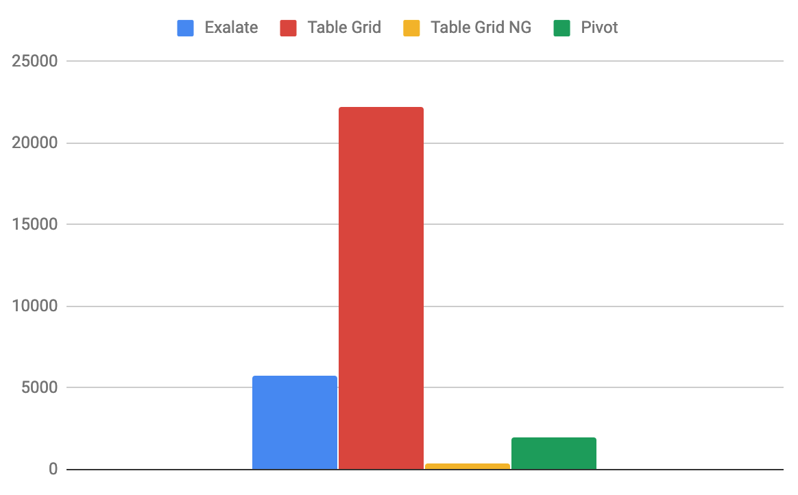 Automated Excel Reports With Your Rest API And Basic