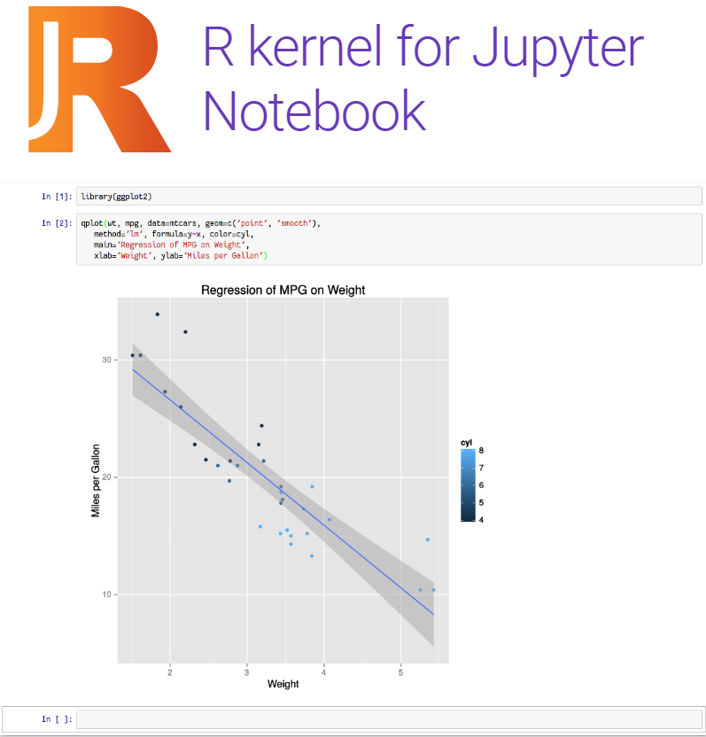 在Jupyter Notebook 上安裝R (Windows 10) - 魏志軒- Medium