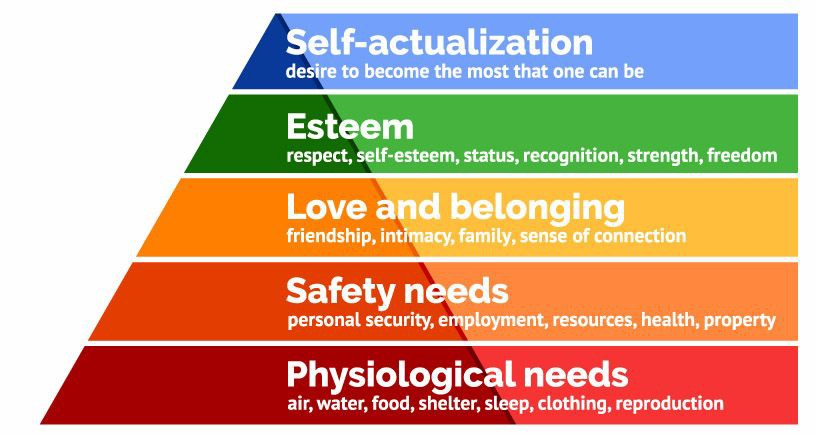 10 Qualities For Self-Actualization in the 21st Century