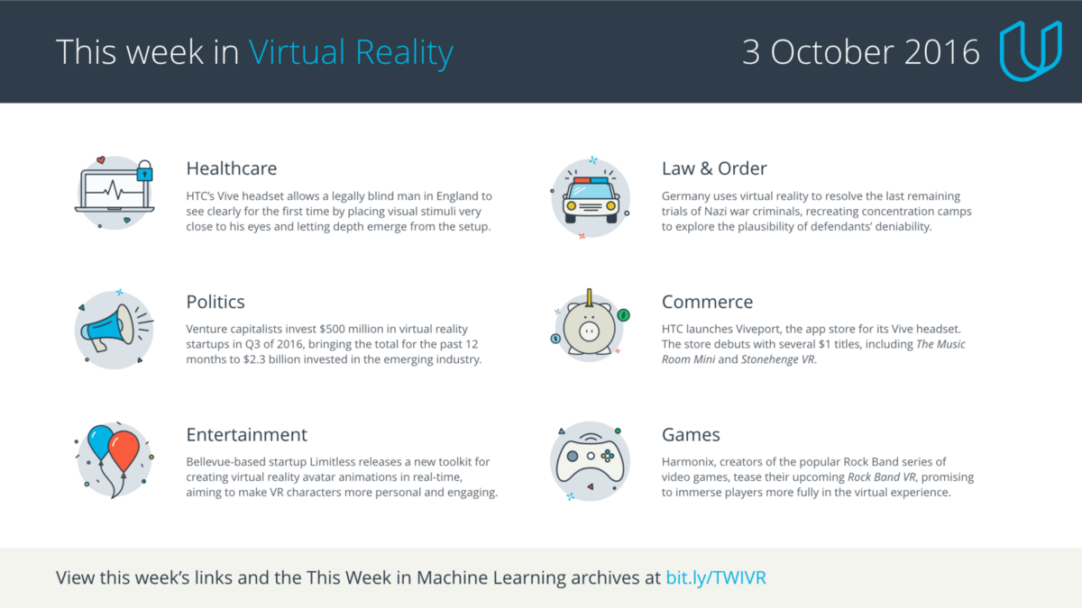 This Week in Virtual Reality, 3 October 2016 - Udacity Inc