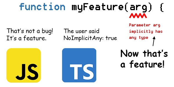 Write TypeScript instead of JavaScript, 3 Reasons