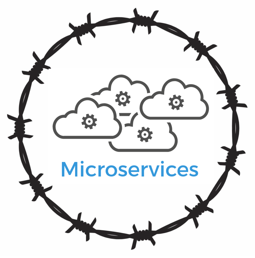 Microservices Authentication and Authorization Solutions