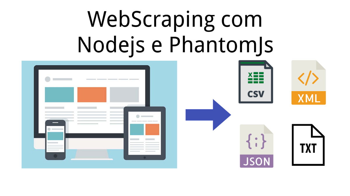Web Scraping com NodeJs e PhantomJs - Matheus Rossi - Medium
