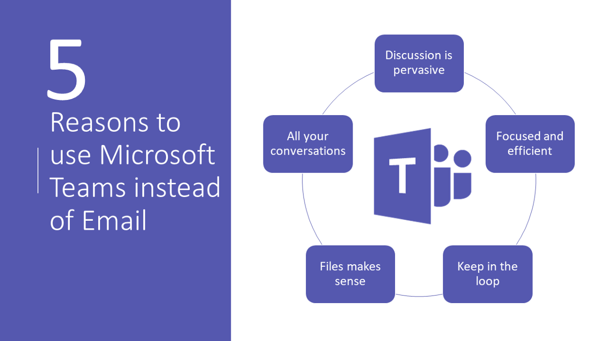 5 Reasons to use Microsoft Teams instead of Email - Steven