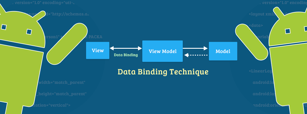 Binding Spinner in Android using DataBinding & InverseDataBinding 💫