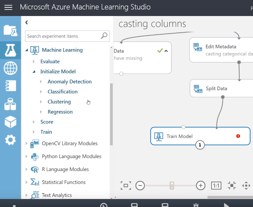 The Four Families of the Machine Learning Models in Azure