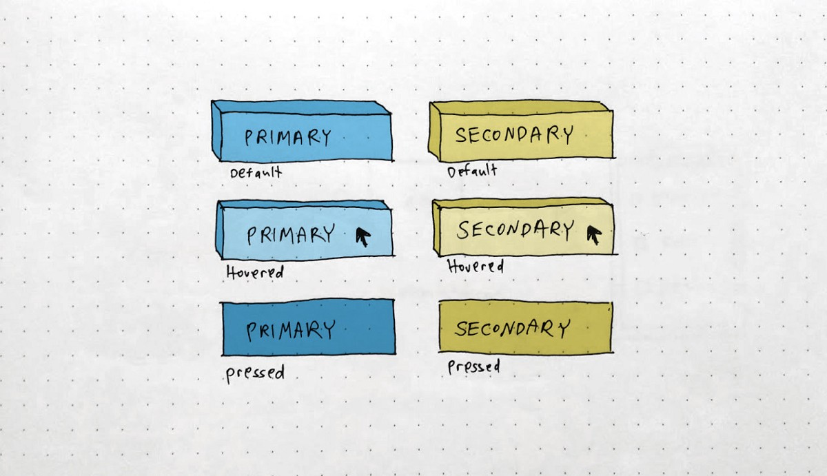 Design systems: Start and manage | by Liat Abadi | UX Collective