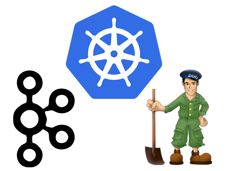 How to Deploy Apache Kafka Cluster & ZooKeeper in Kubernetes