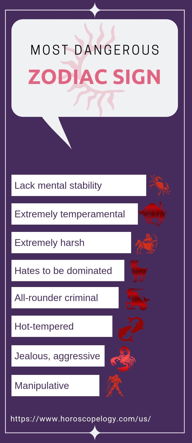 The Most Dangerous Zodiac Signs — Infographic