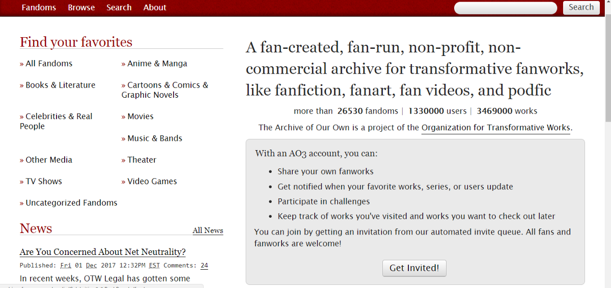 Archive of our own: A review of another popular fanfiction