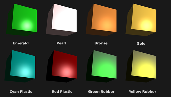 Image courtesy of Joey De Vries (licensed under CC BY 4.0 https://creativecommons.org/licenses/by/4.0/legalcode, original work: https://learnopengl.com/Lighting/Materials)