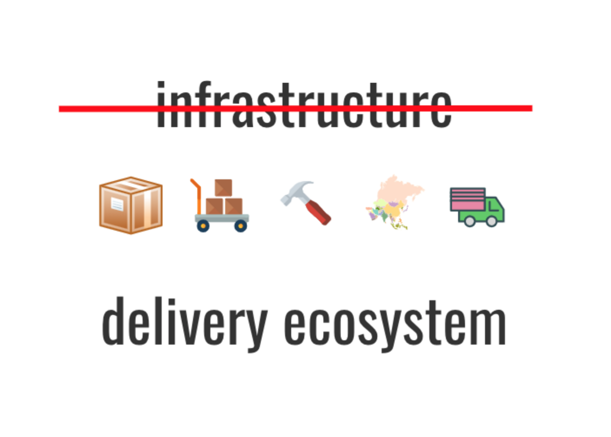 Building a Delivery Ecosystem: Part 1
