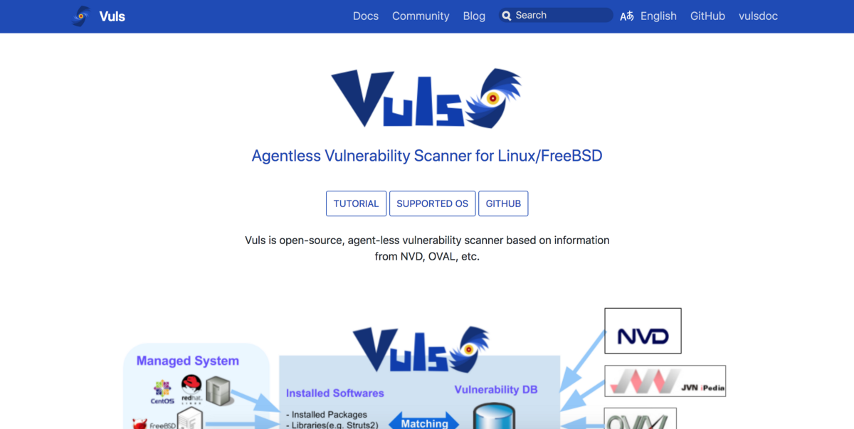 """Introducing """"Vuls - Vulnerability scanner for Linux/FreeBSD"""