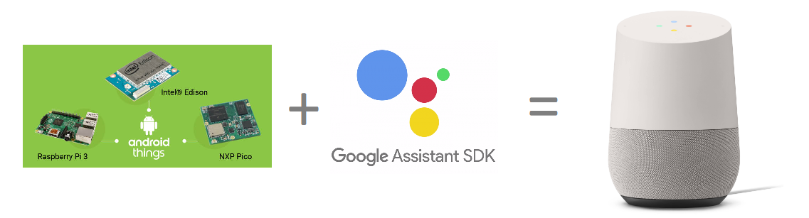 Build a Google Home assistant with Android Things - w4ilun - Medium
