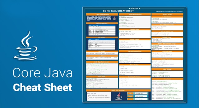 Core Java Cheat Sheet — Basics Of Java Programming - Edureka