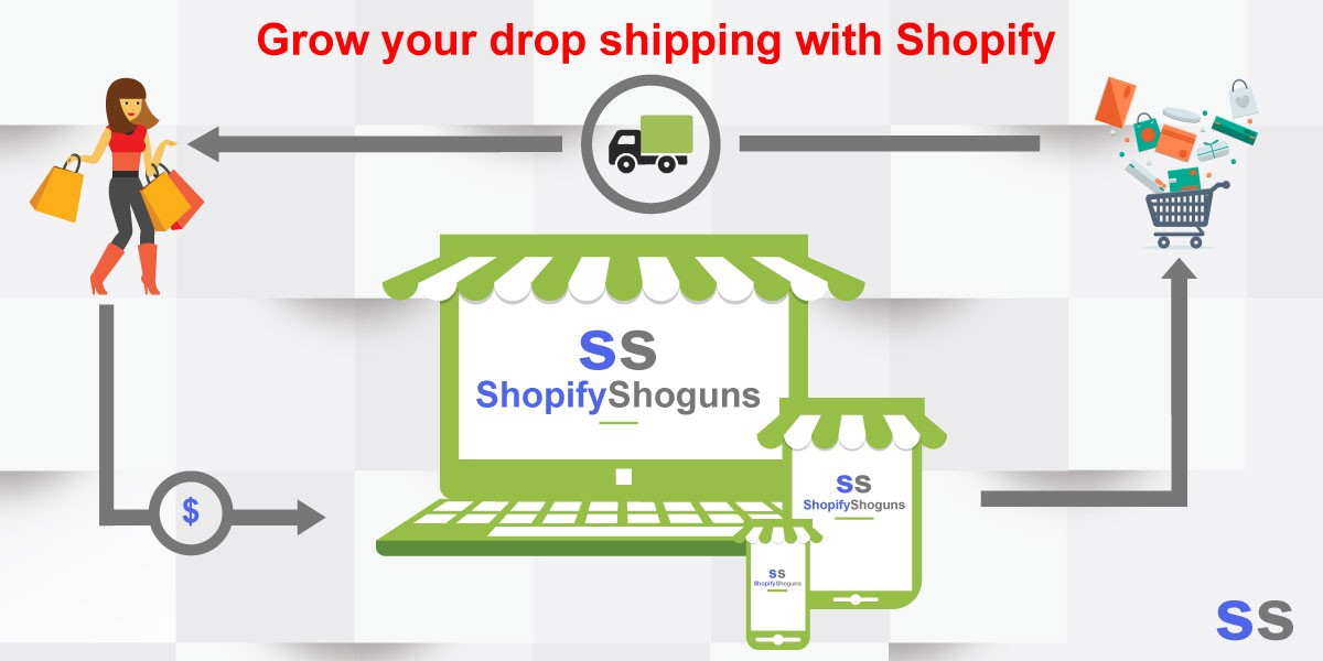 How Shopify Integration grows your Drop Shipping Business
