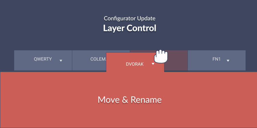 New: Reorder and Rename Layers - The Ergo - Medium