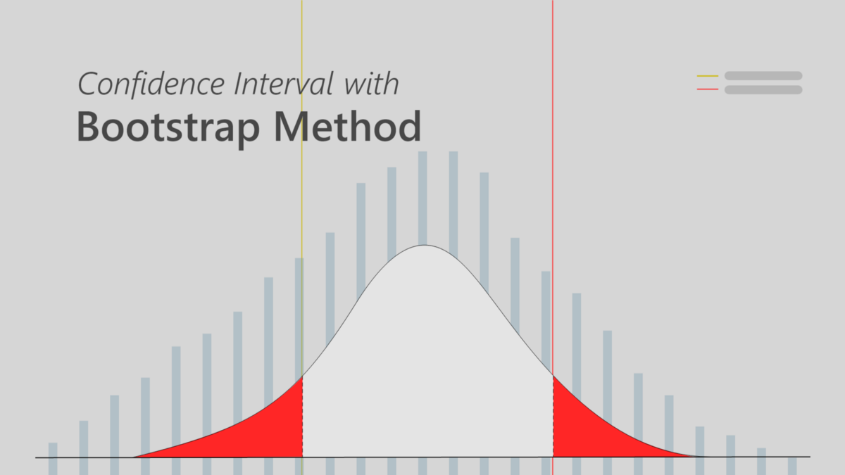 Calculating Confidence Interval with Bootstrapping
