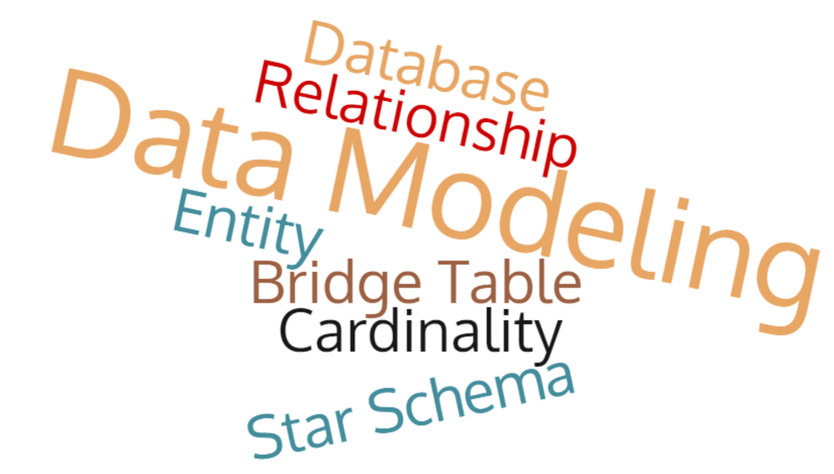 Data Modeling: An Overview