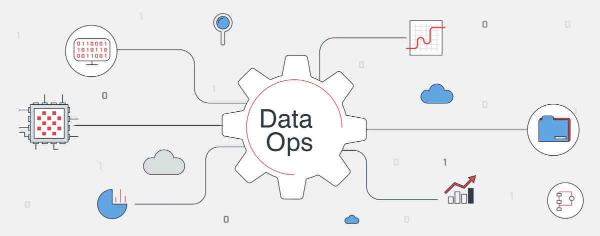 The Top 3 Ways to Get Started With DataOps Pipelines