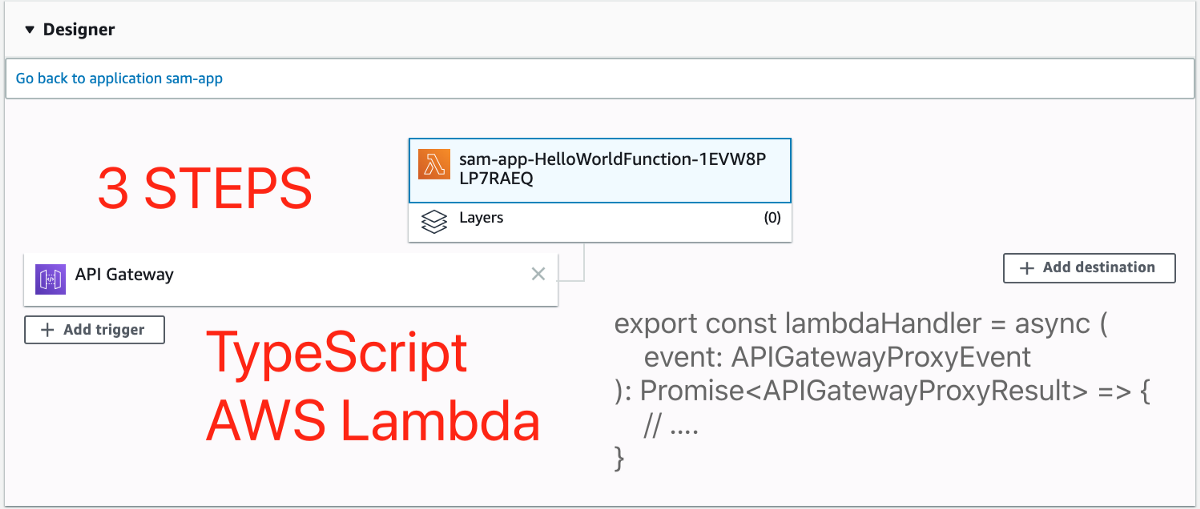 How to Use TypeScript for AWS Lambda in 3 Steps