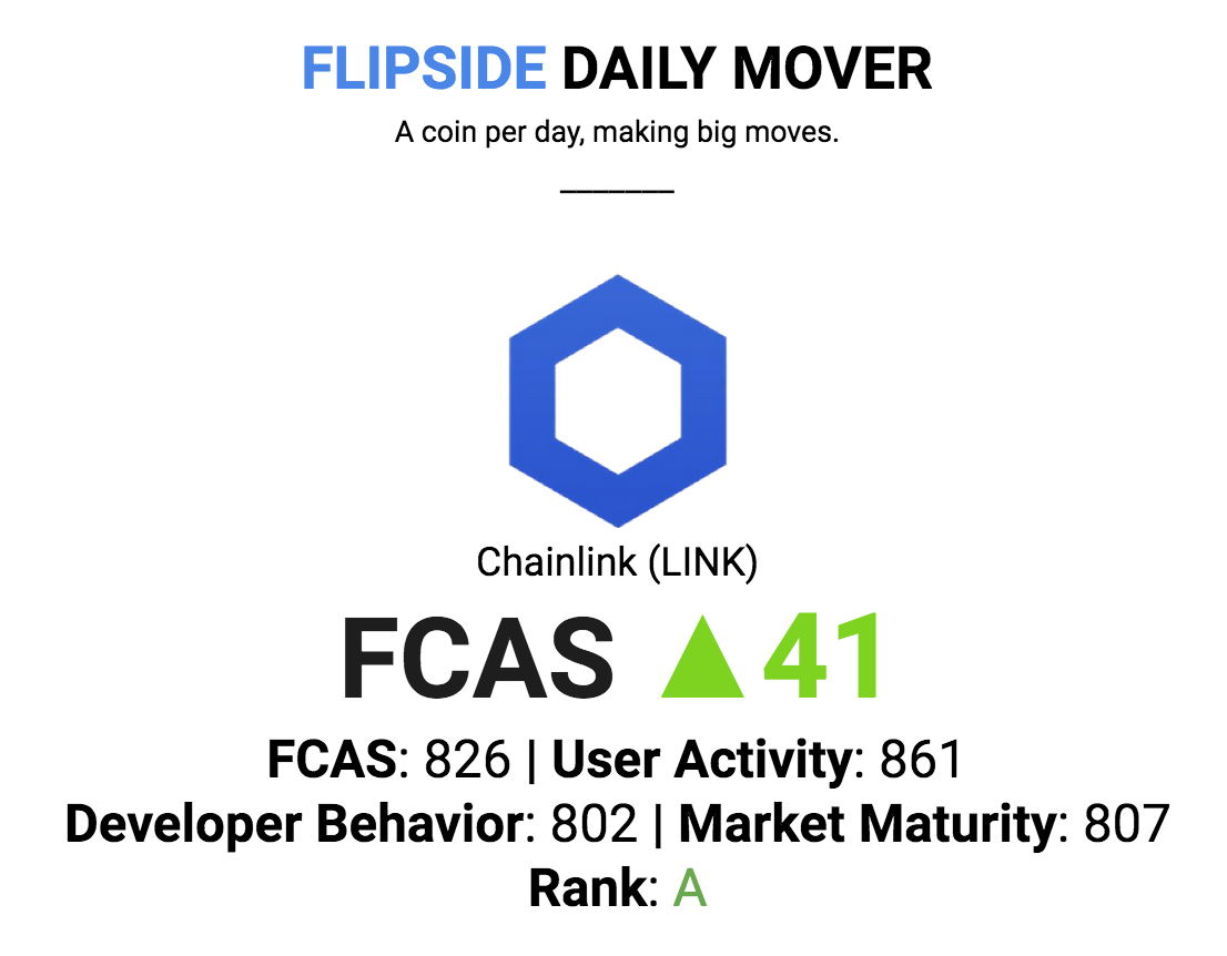 Flipside Daily Mover: LINK - A Basket of Crypto - Medium