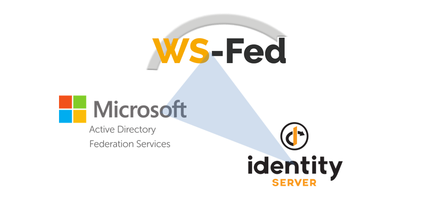 Introduction to the WS-Federation and Microsoft ADFS