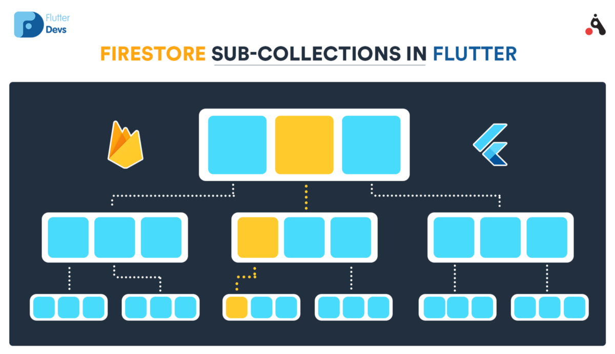 Firestore Subcollections In Flutter