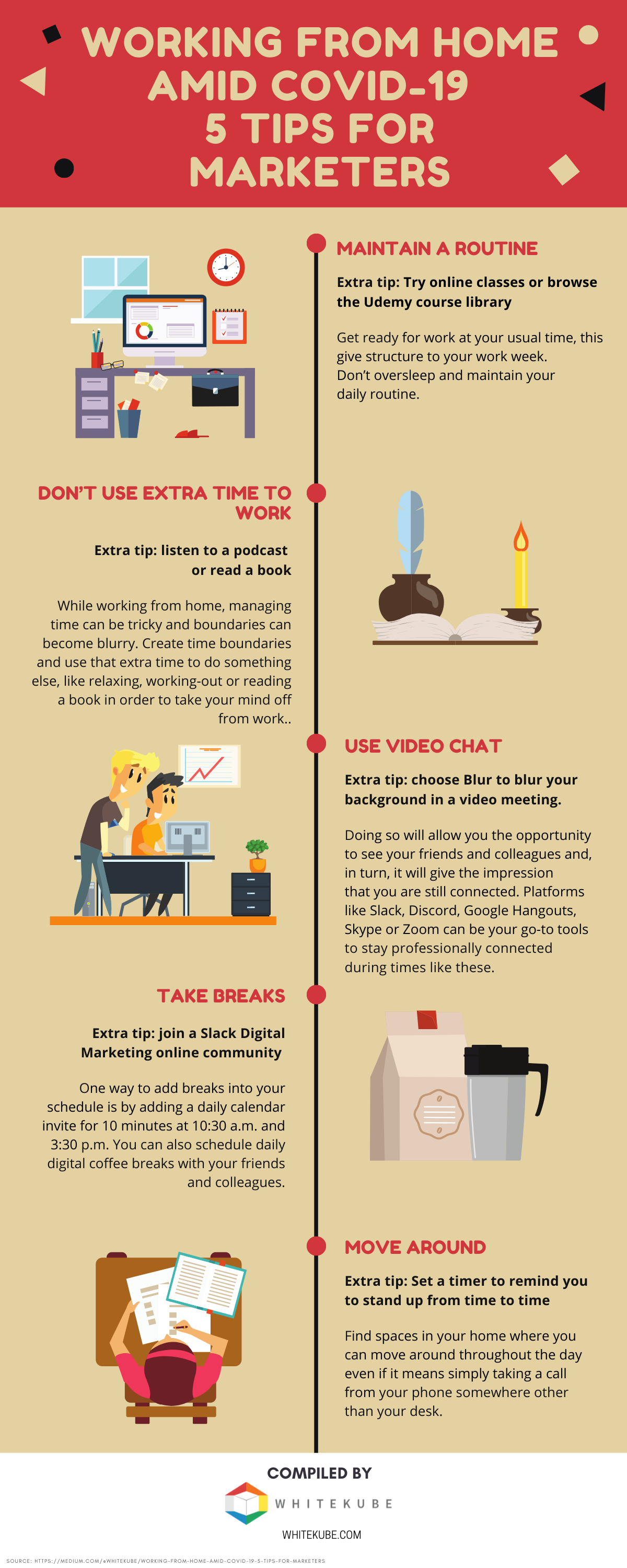 infography about remote work during the covid-19 pandemic