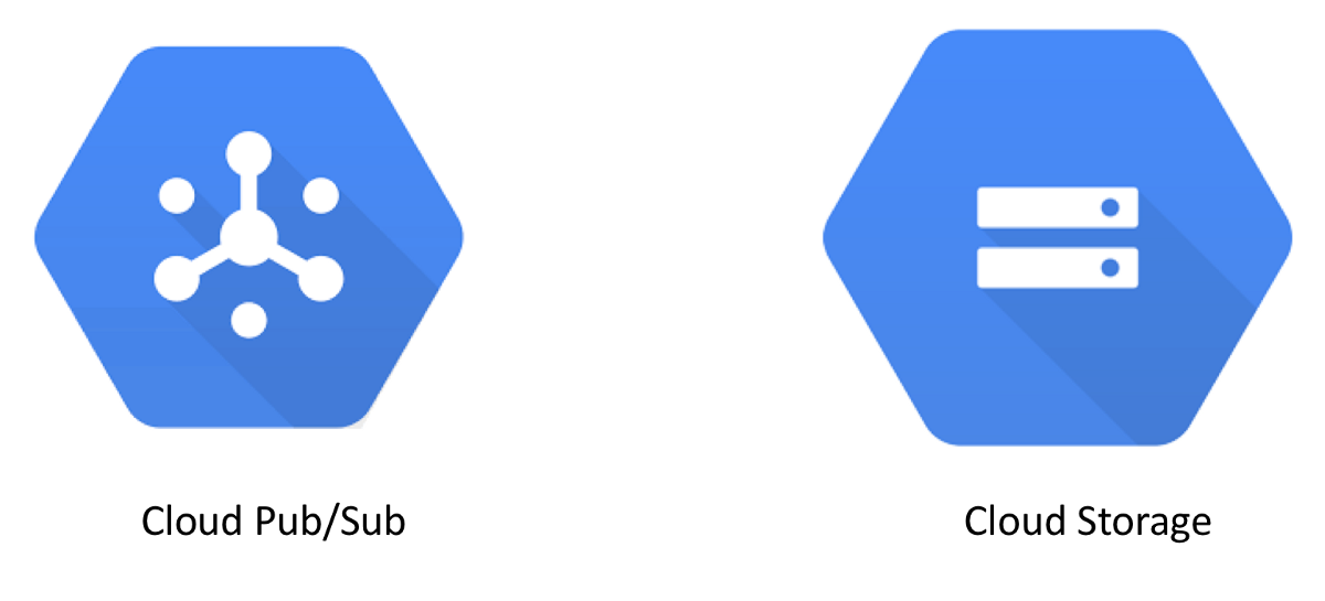 Google Cloud Functions Tutorial : Writing Background Functions