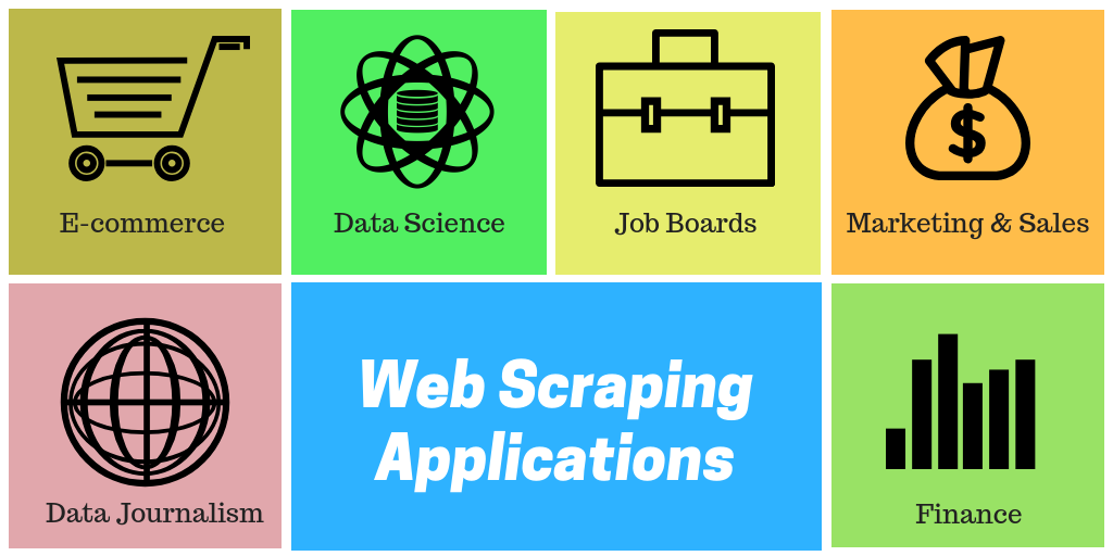 How Web Scraping is Transforming the World with its Applications