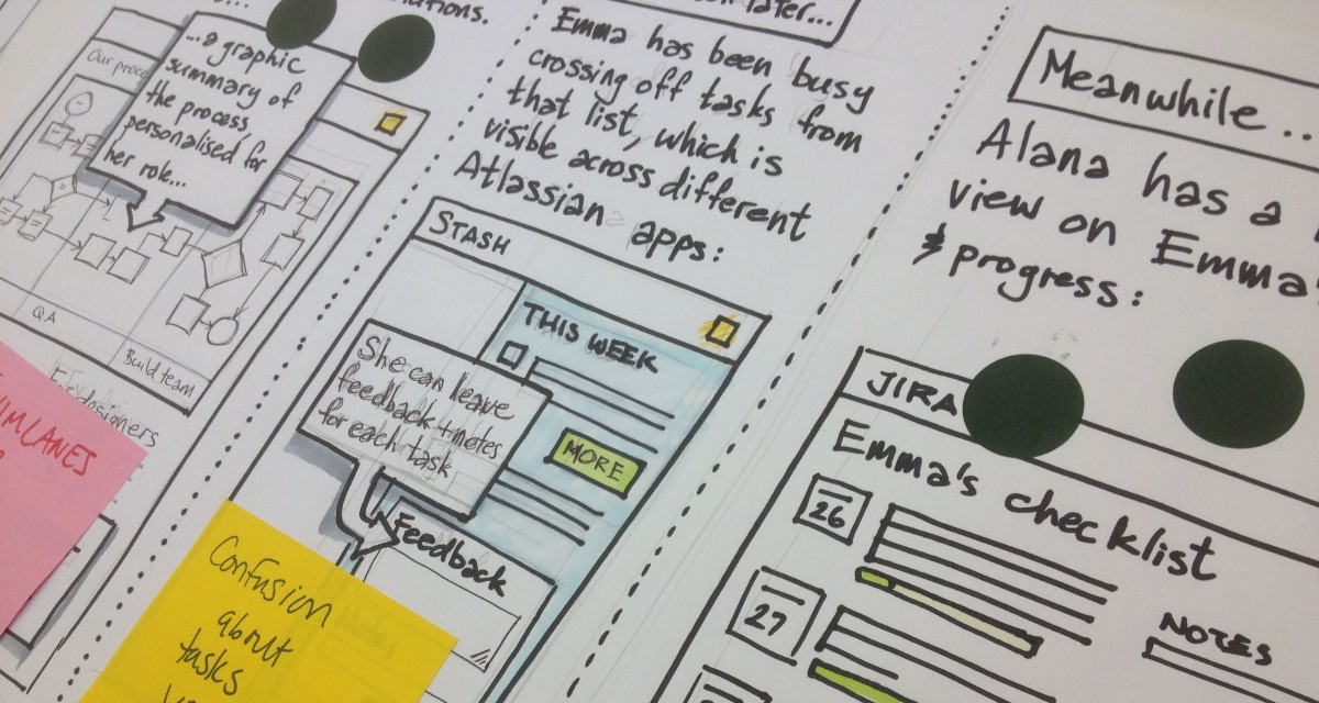 Which nail to hammer? Do better UX research and testing by asking smarter questions