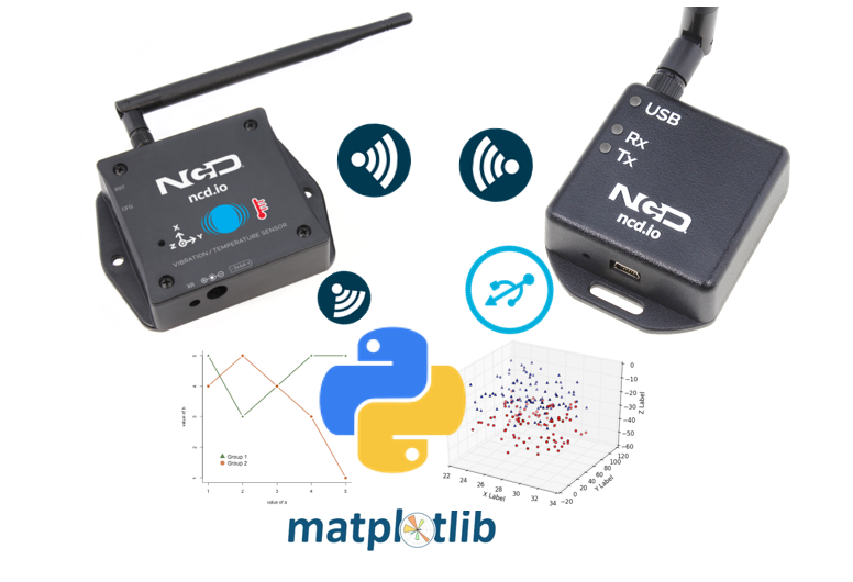 The 2D & 3D live graph monitoring system for Wireless Vibration