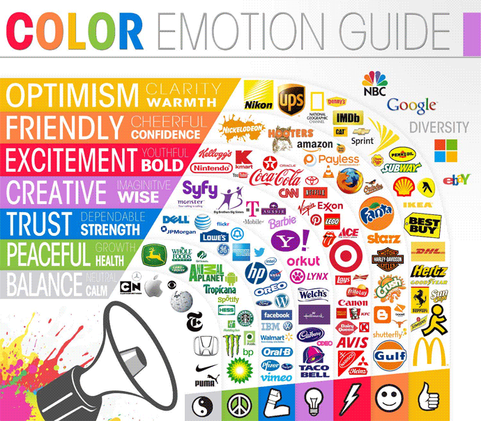 Color in Data Visualization: Less How, More Why