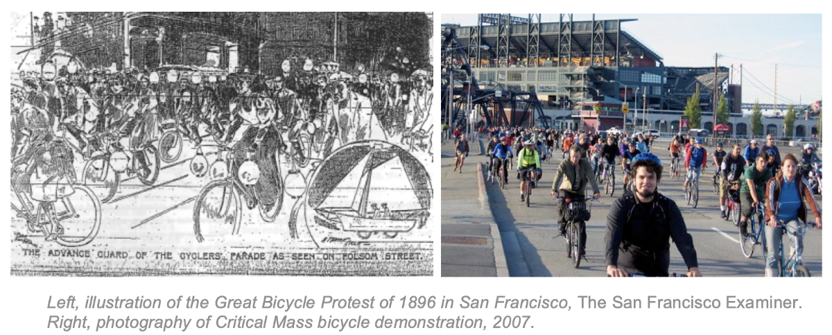A History of the Bicycle in the American City