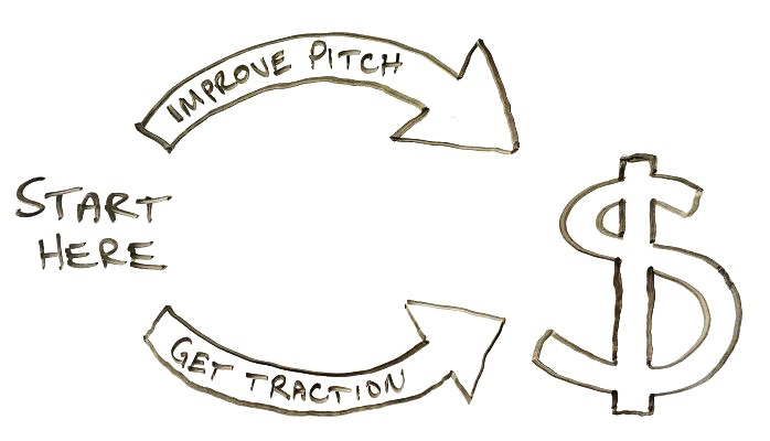 Pitch Deck Playbook, part 2 - Small Business Forum