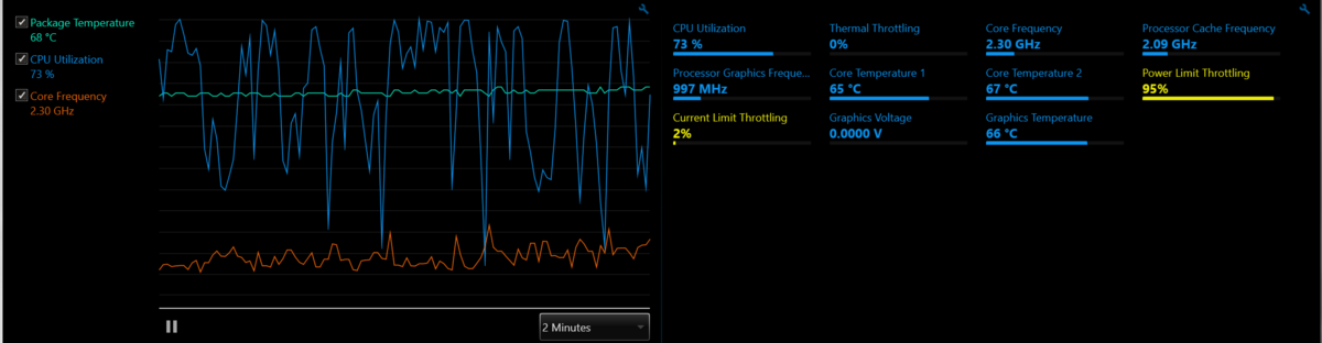Harmlessly) Overclocking + Reducing Thermal Throttle/Optimizing your